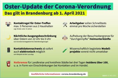 Oster-Update ab 01. April 2021