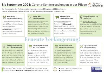 Bis Sommer 2021: Corona-Sonderregelungen in der Pflege