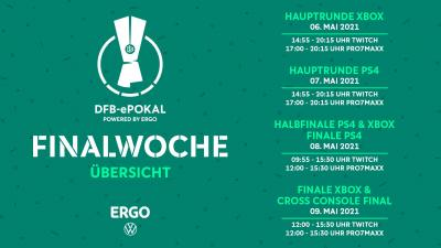DFB-ePokal-Finalrunde findet ab dem 6.Mai statt