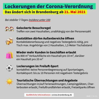 Brandenburger Regierung verkündet Lockerungen ab Pfingsten