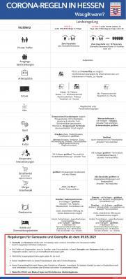 Foto zur Meldung: Kurz und Knapp: Bundes- und Landesbestimmungen