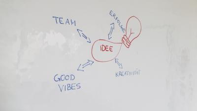 Whitheboard Folie an Wand mit motivierender Skizze