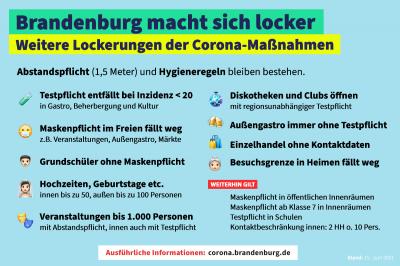 Brandenburg macht sich Locker
