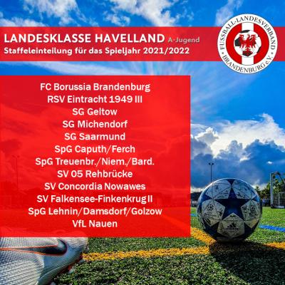 Landesklasse-Staffeleinteilung der A-Junioren