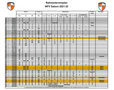 Die Staffeleinteilungen für die Saison 2021/2022