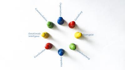 Holzfiguren stehen im Kreis jeweils mit verschiedenen Schlagwörtern zu Kompetenzenen z.B. Teamgeist