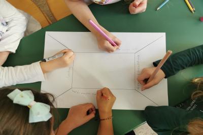 """Foto zur Meldung: Klasse 3c: Die """"Platzdeckchen""""-Methode"""
