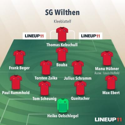 [SGW I] Gutes Spiel gegen Ligafavoriten mit knapper Niederlage