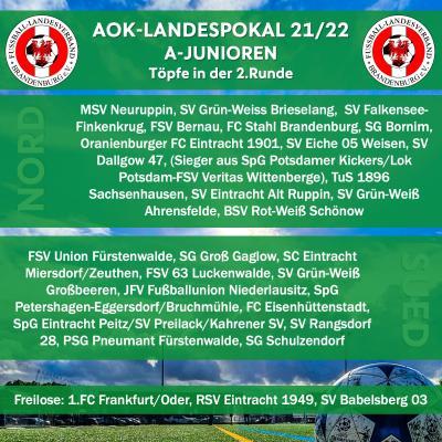 A-Junioren-Landespokal-Auslosung der 2.Runde