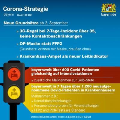 Foto zur Meldung: Corona - Neue Regelungen ab 02. September ´21 im Überblick