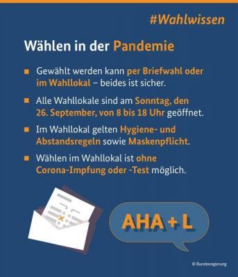 Vorschaubild der Meldung: Bundestagswahl am Sonntag, 26. September 2021 - Informationen zum Wählen in der Pandemie