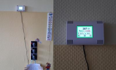 CO2-Messgeräte für unsere Schulen