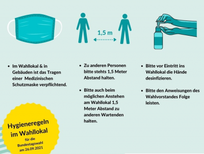 Plakat zu den Hygieneregeln im Wahllokal