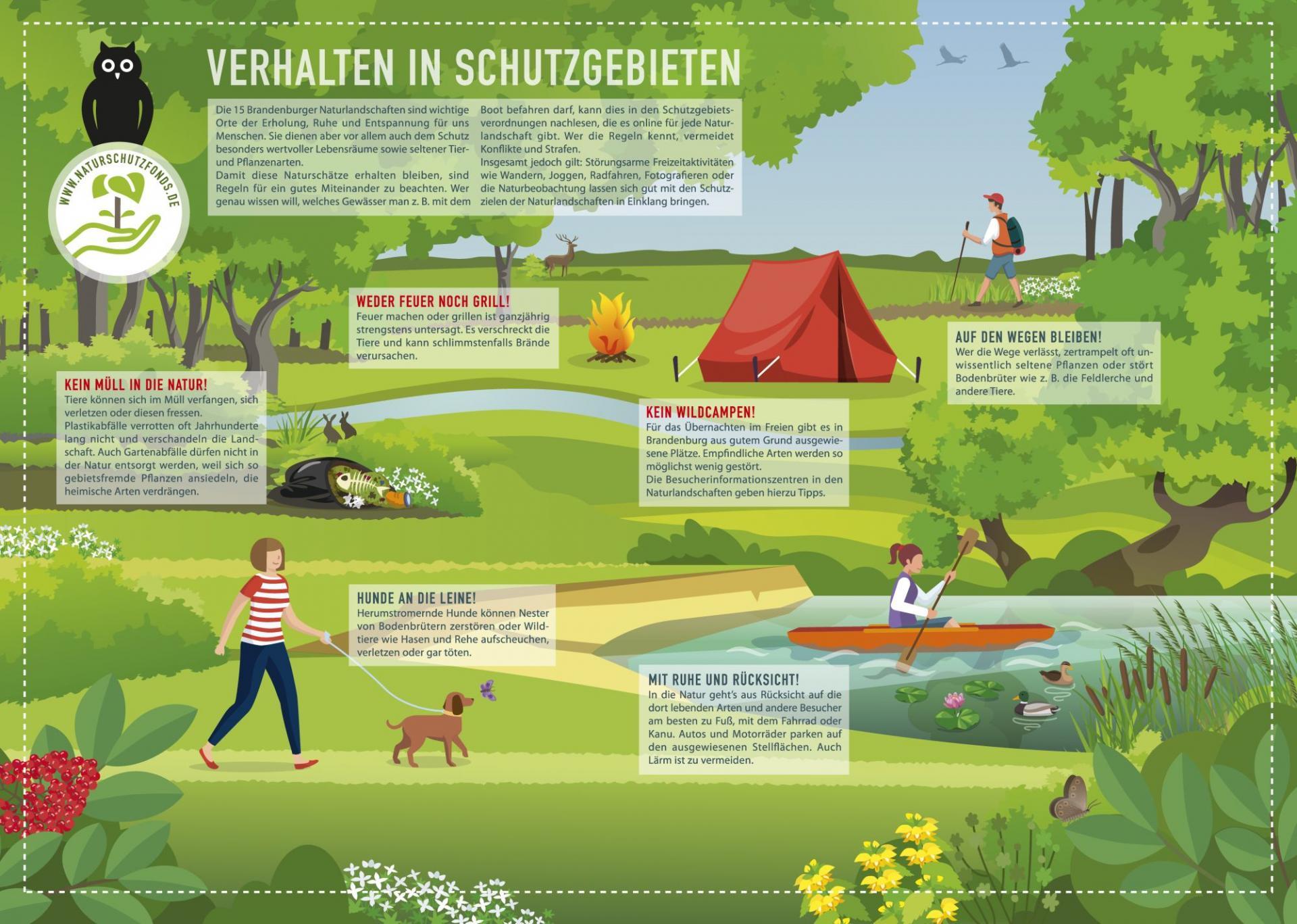 Infografik_Verhalten_in_Schutzgebieten_Druckdatei