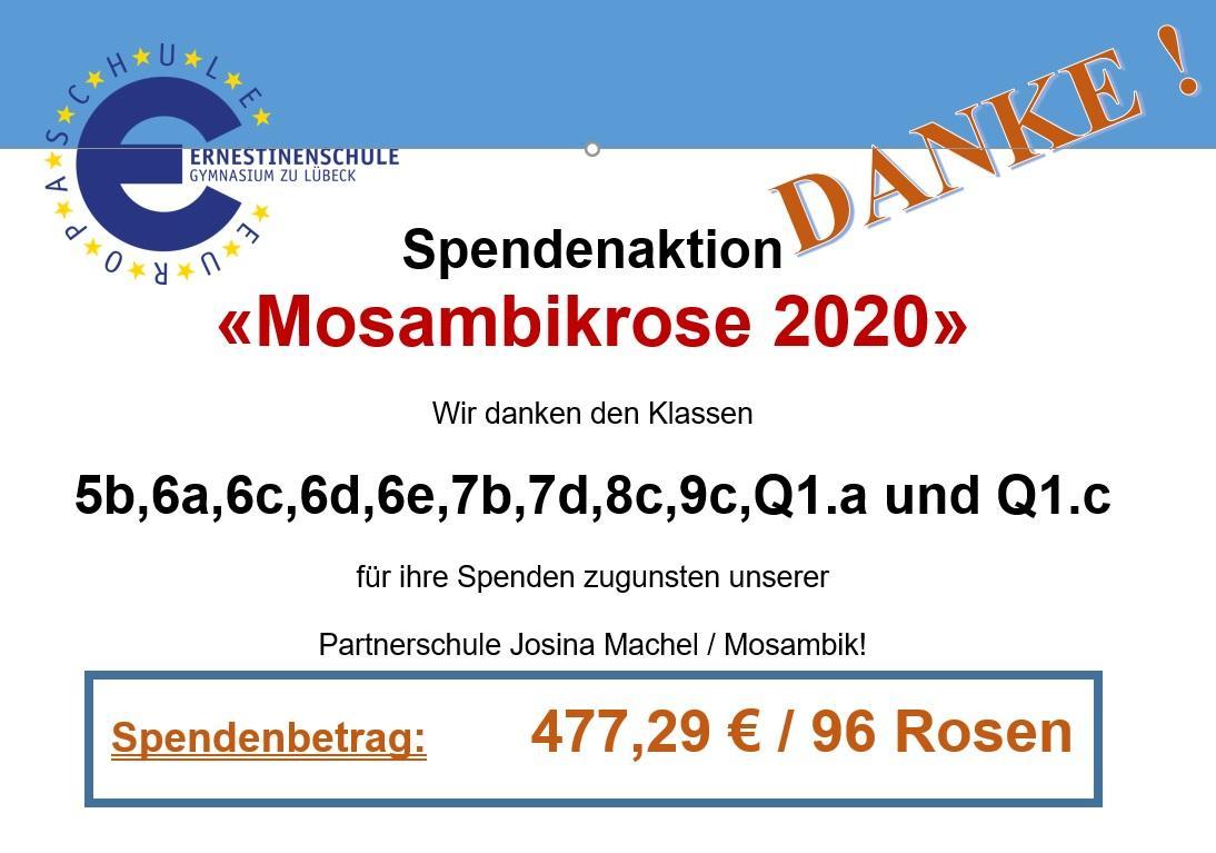 Spendenaktion 2020