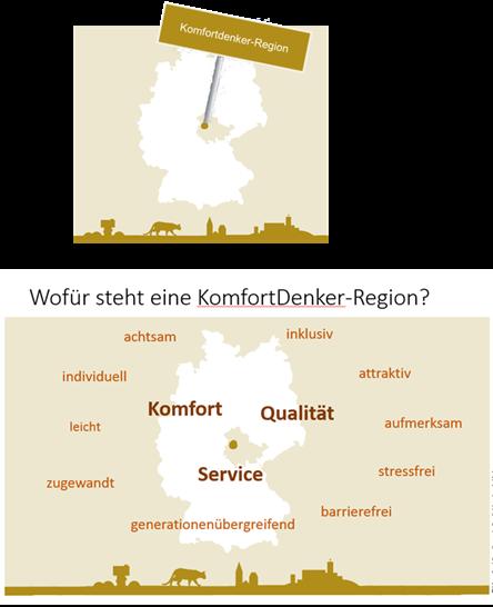 (3) Abbildung_Verortung und Inhalte_KomfortDenker-Region