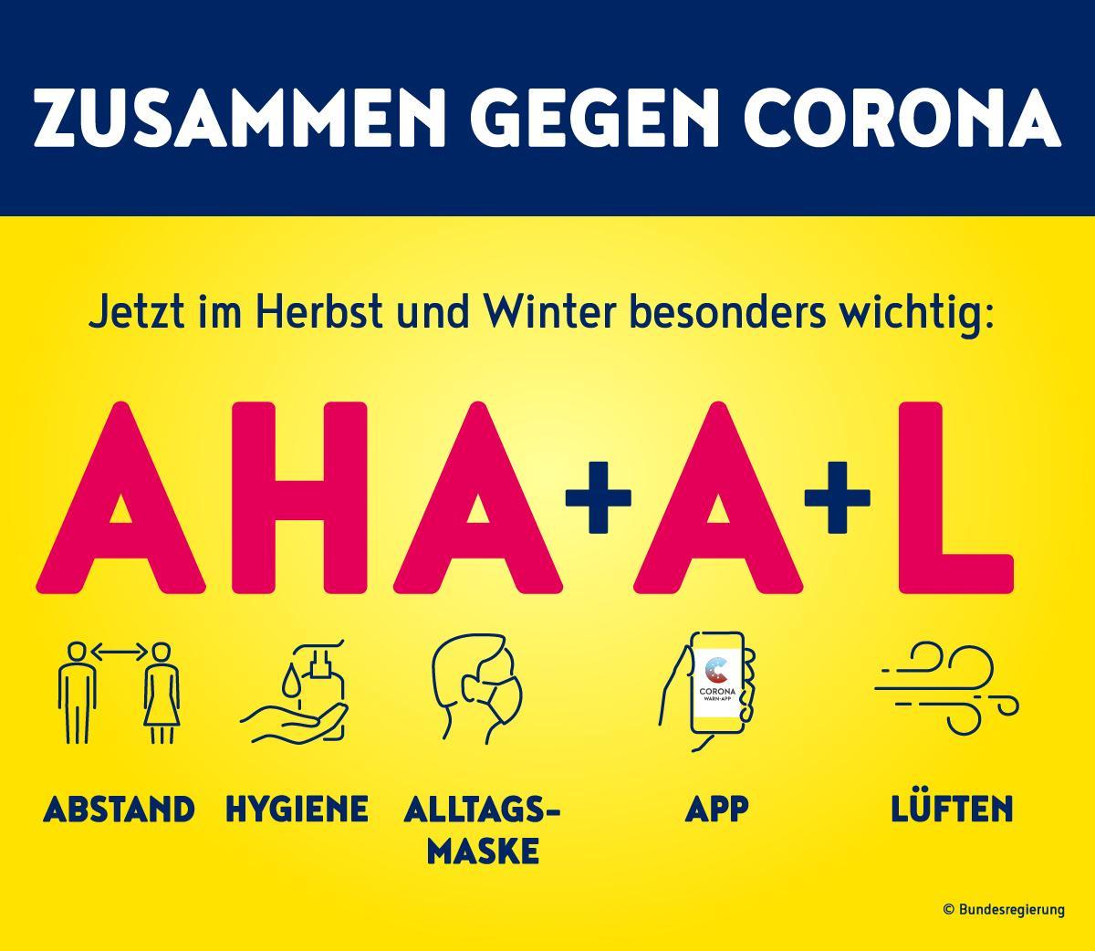 AHA+A+L
