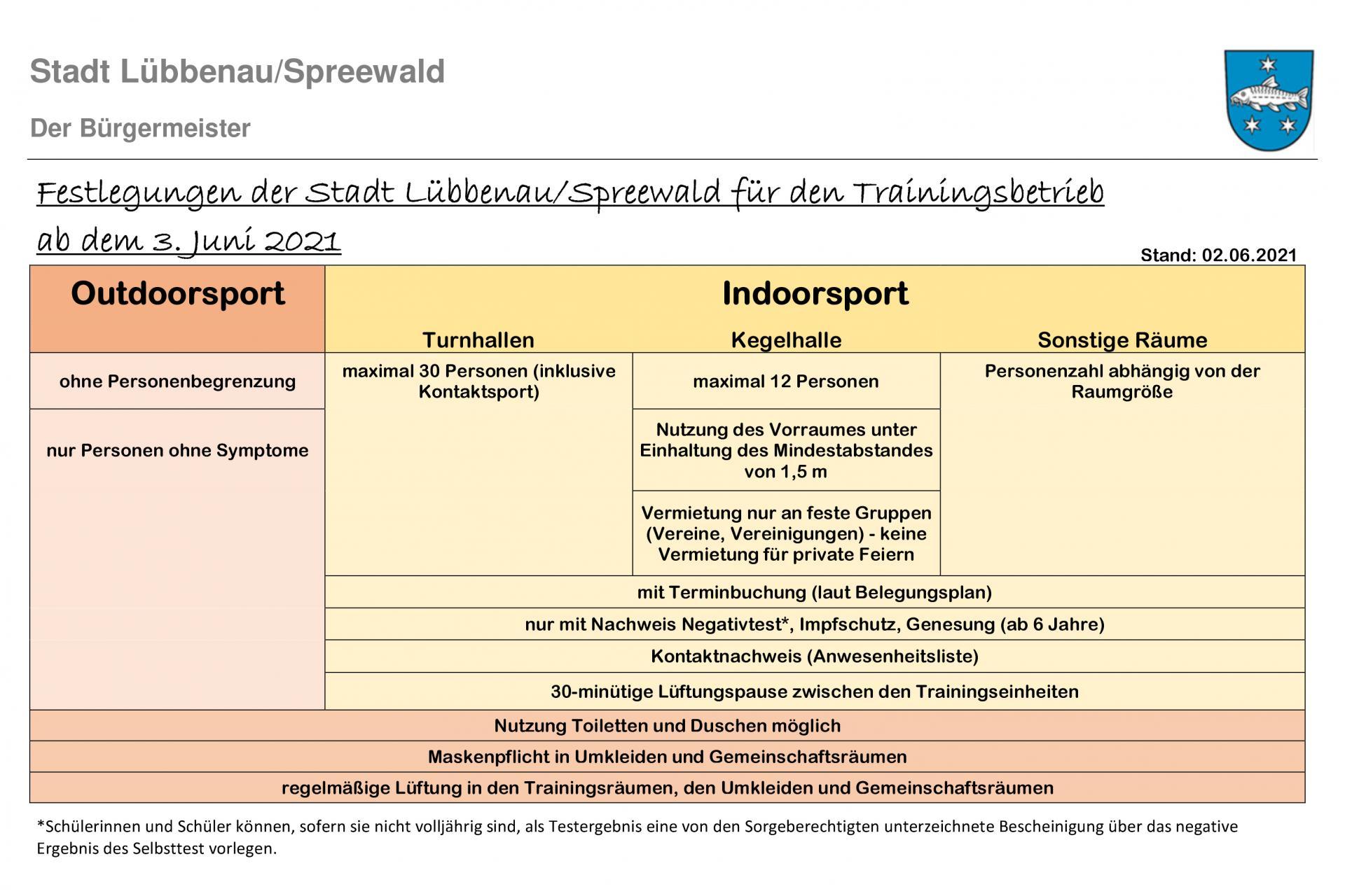 Übersicht der Festlegungen der Stadt Lübbenau/Spreewald für den Trainingsbetrieb ab dem 3. Juni 2021
