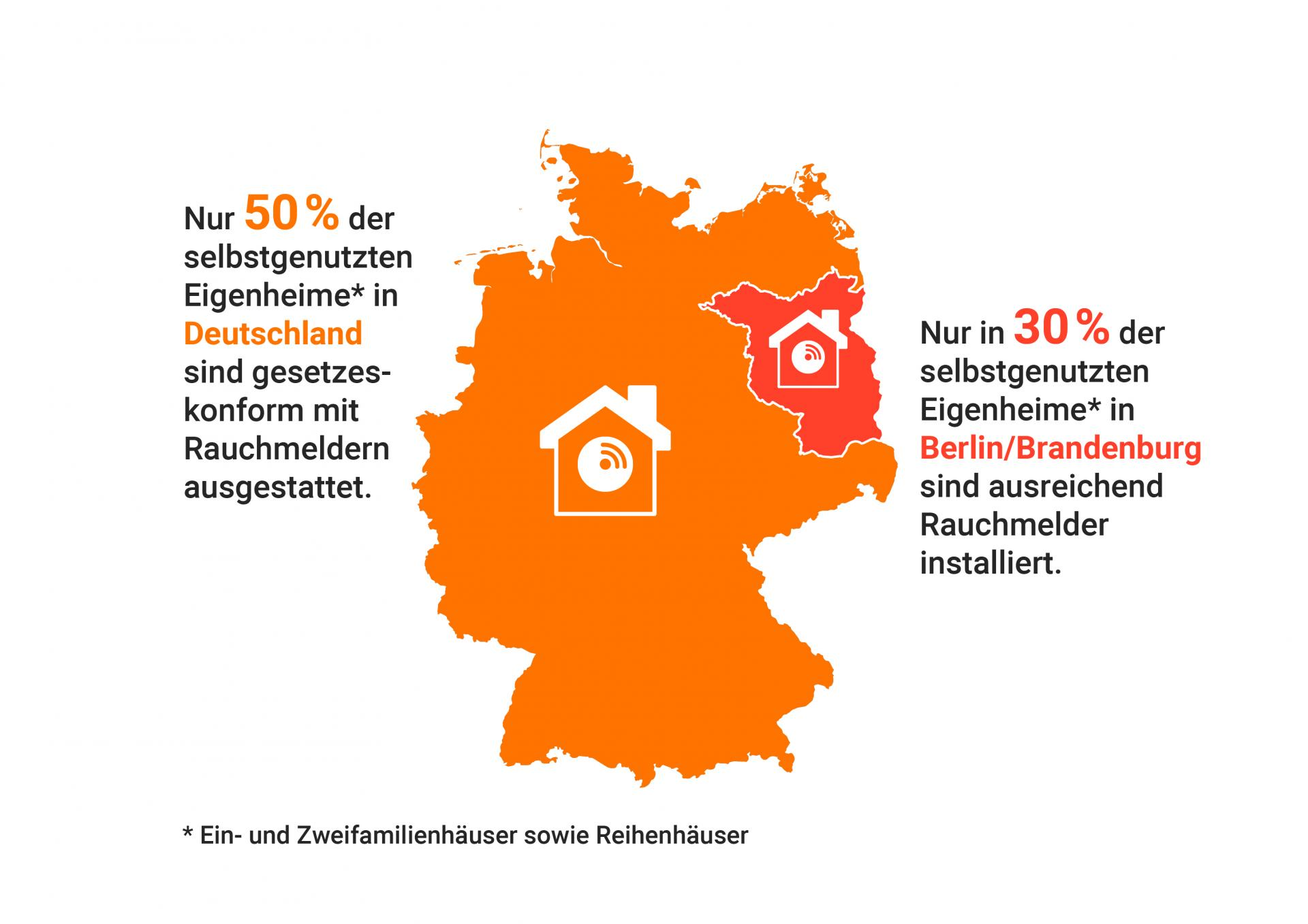 Quelle: www.rauchmelder-lebensretter.de