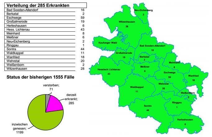 2021-01-10 Corona-Virus: 1555 Gesamtfälle, 285 Erkrankte, 1199 Genesene, 71 Verstorbene