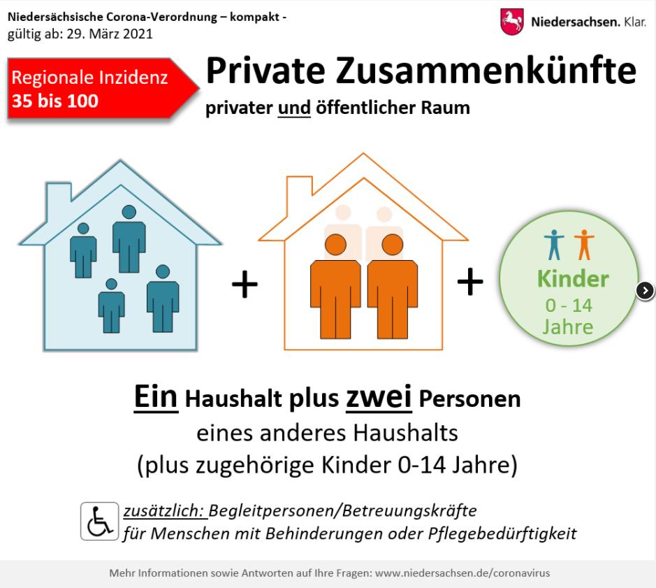 Private Zusammenkünfte_2