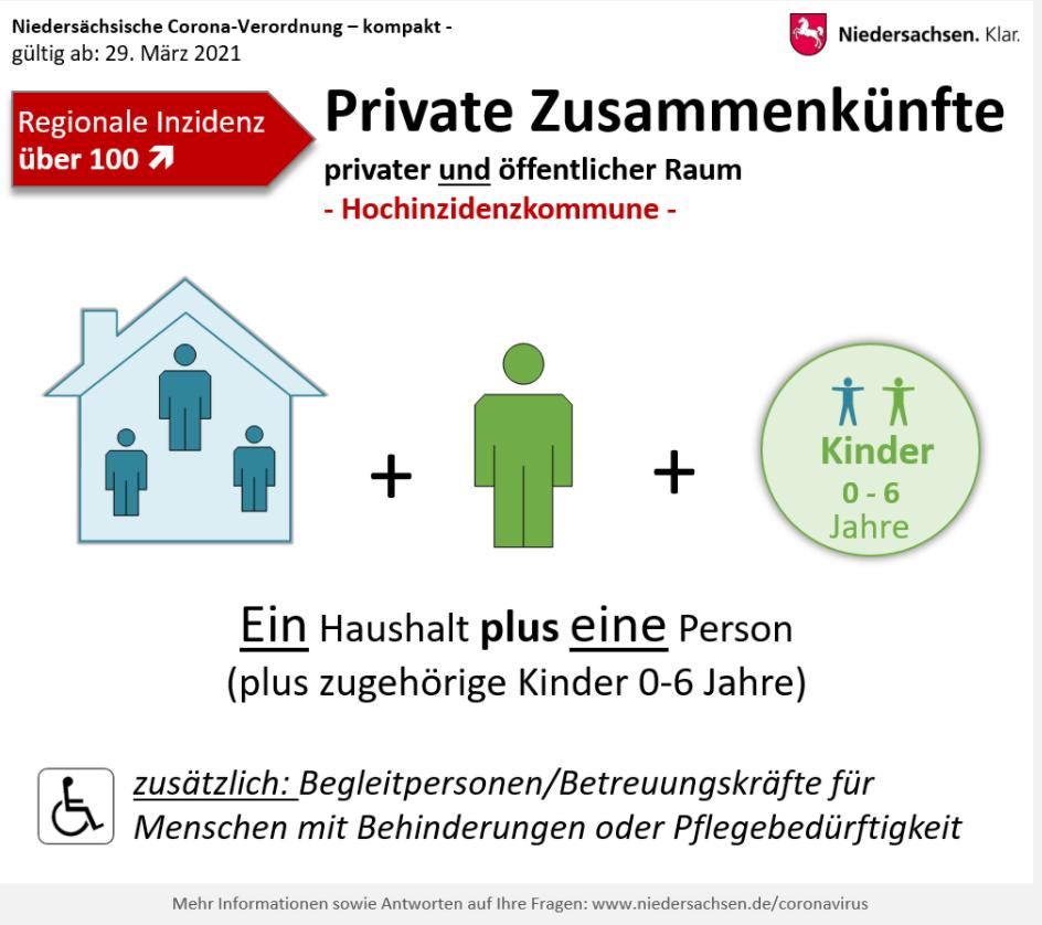 Private Zusammenkünfte_3
