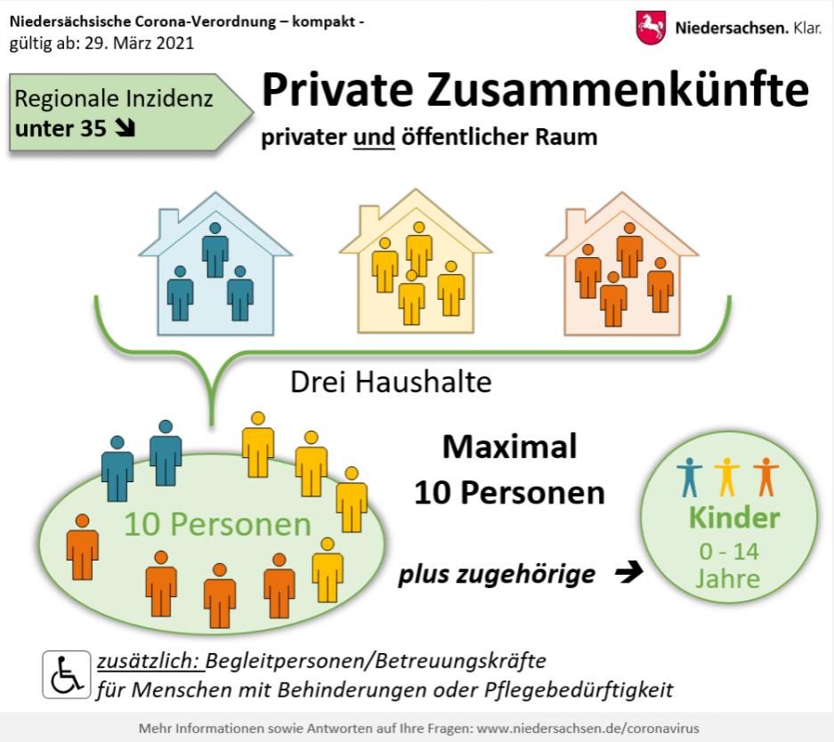 Private Zusammenkünfte_4