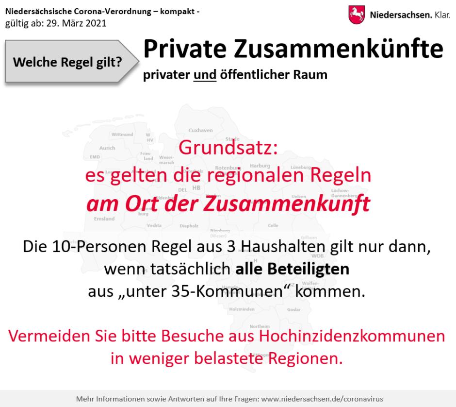 Private Zusammenkünfte_5