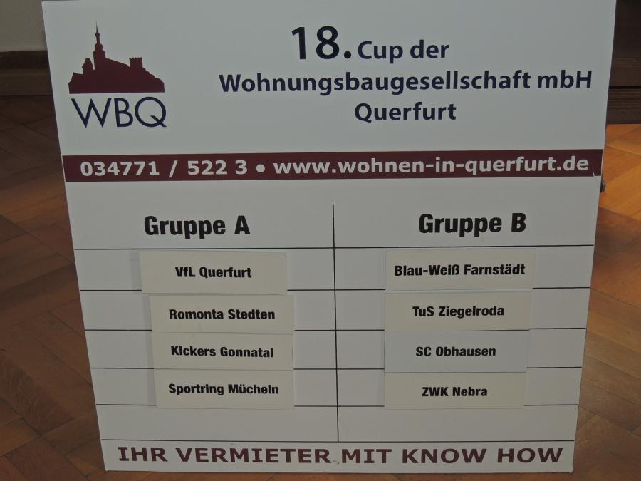 Mannschaftsaufstellung WBQ-Cup