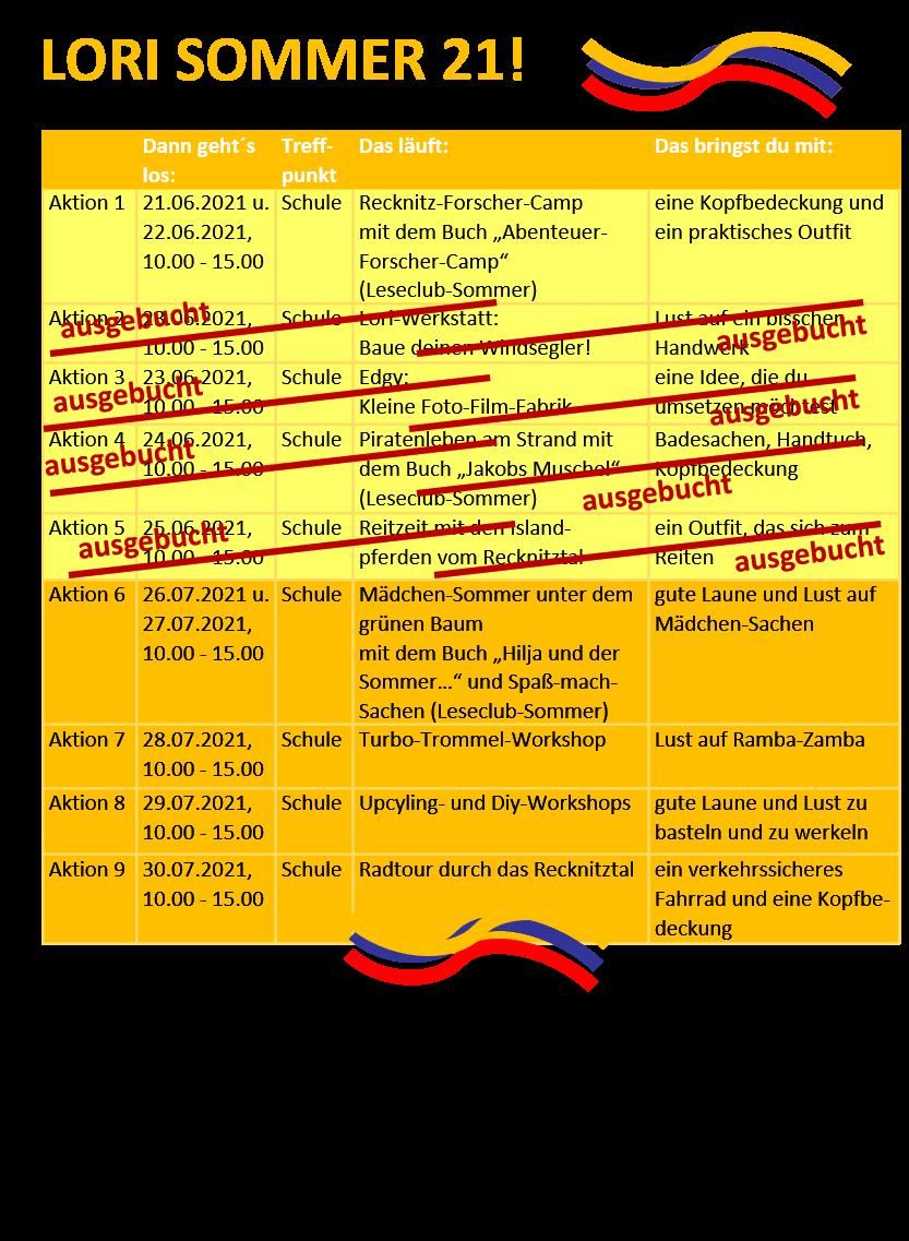 LORI SOMMER-21-06-15