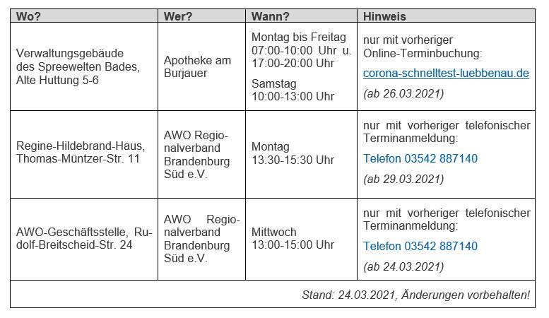 Übersicht Schnelltestzentren in Lübbenau/Spreewald, Stand 24.03.2021