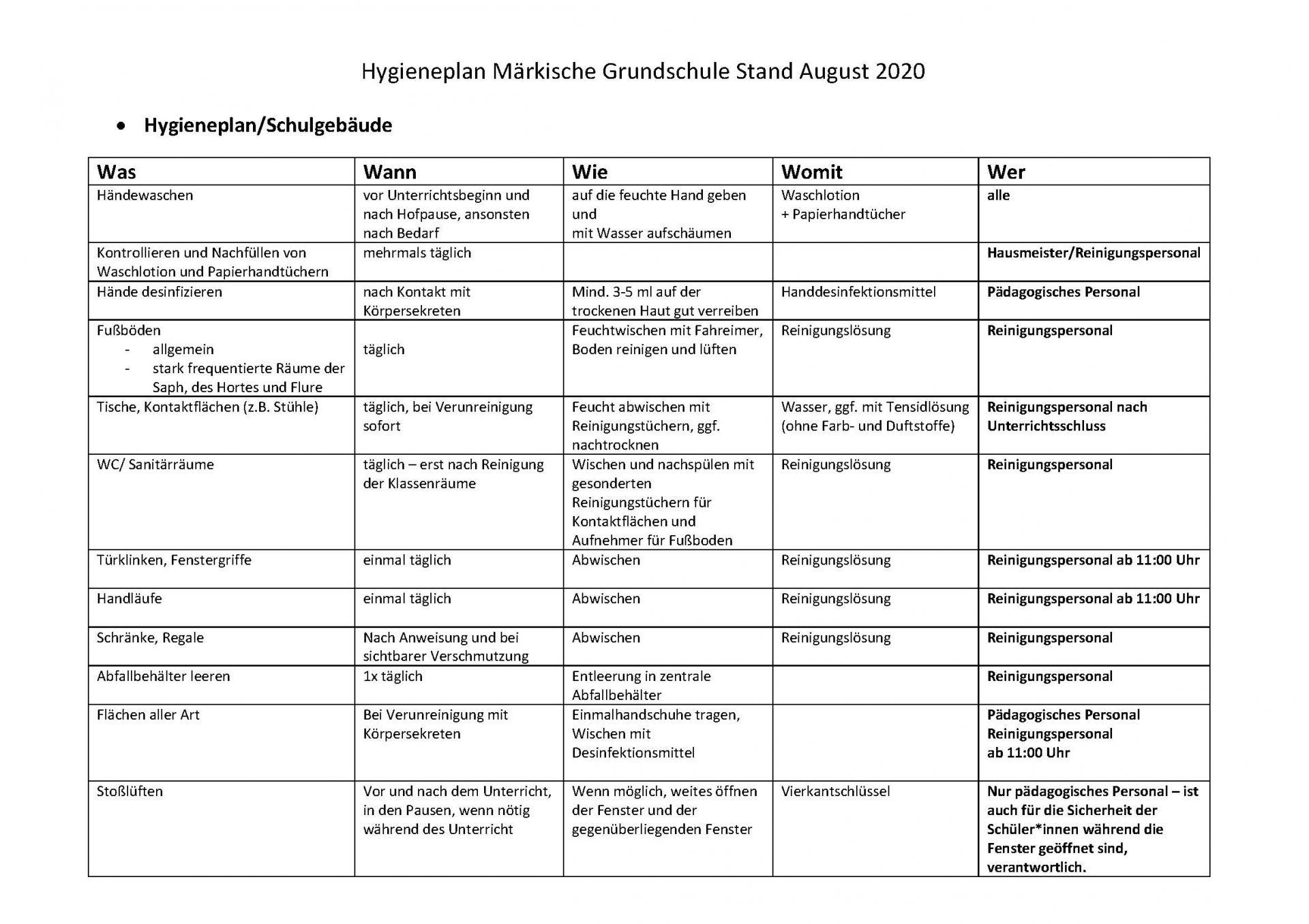 Hygieneplan - Stand März 2021 - Seite 1