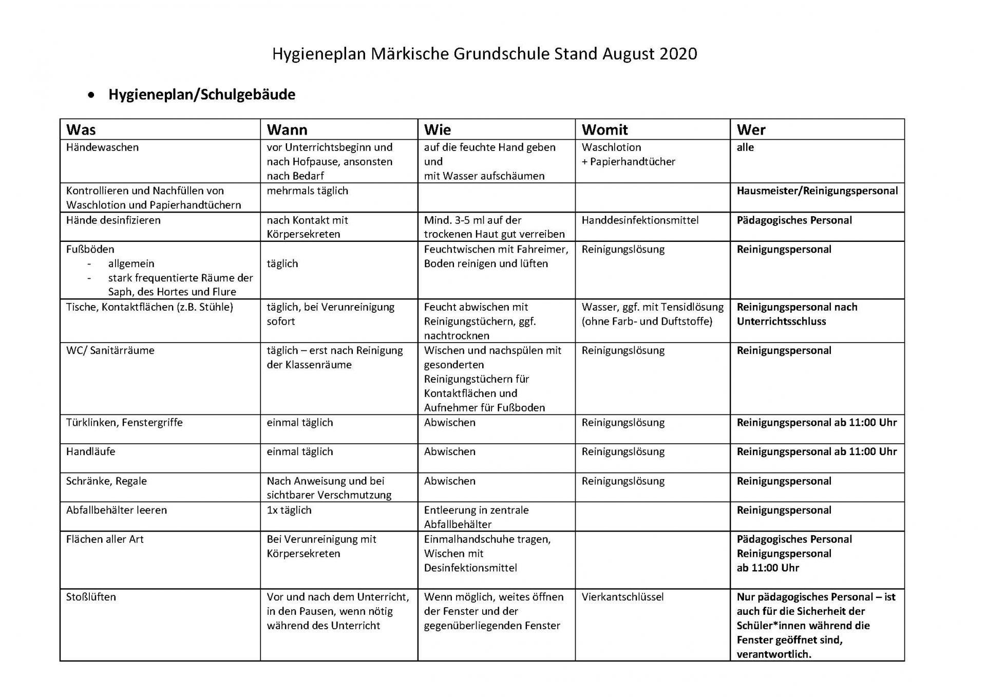 Hygieneplan - Stand September 2020 - Seite 1