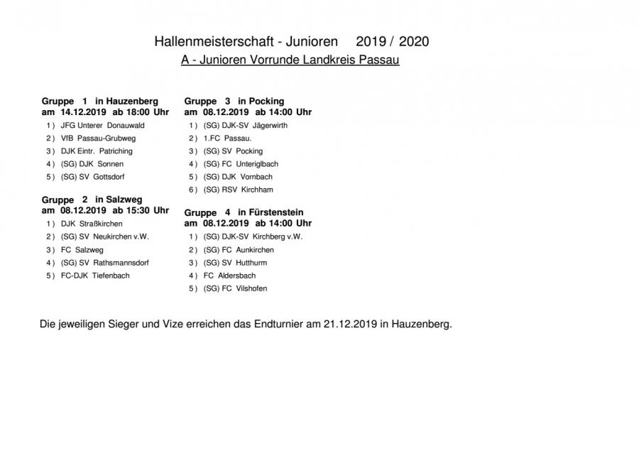 BFV Hallenmeisterschaft 2019/20 A-Junioren