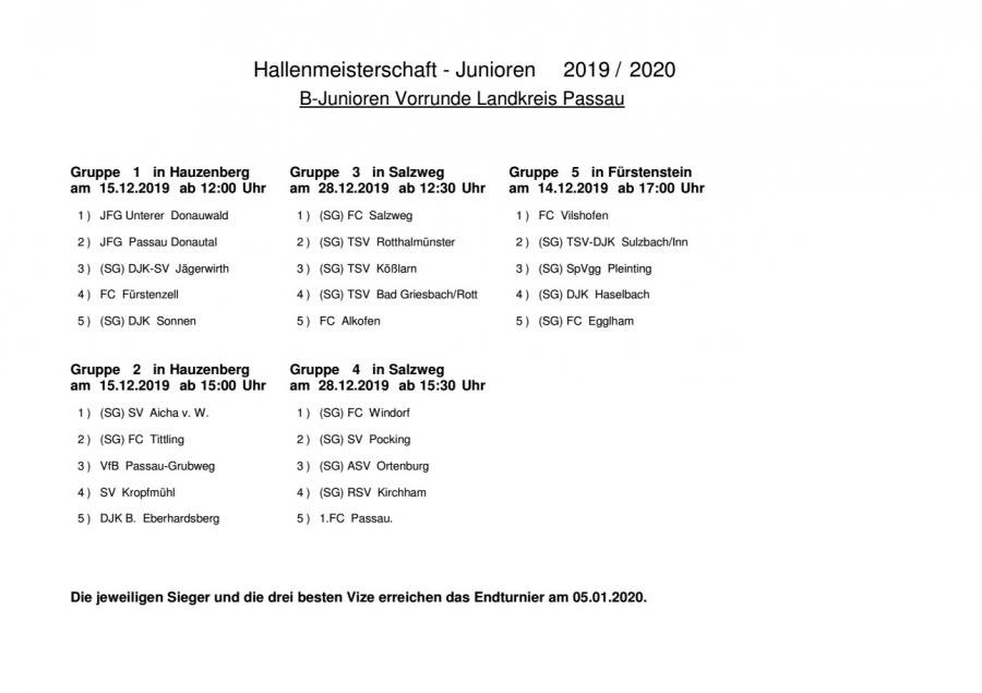 BFV Hallenmeisterschaft 2019/20 B-Junioren