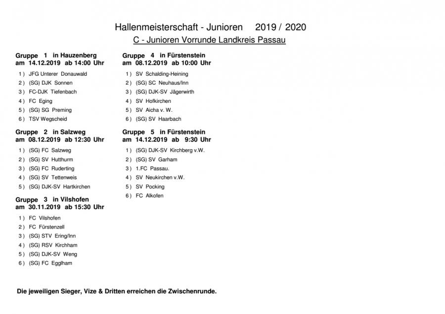 BFV Hallenmeisterschaft 2019/20 C-Junioren