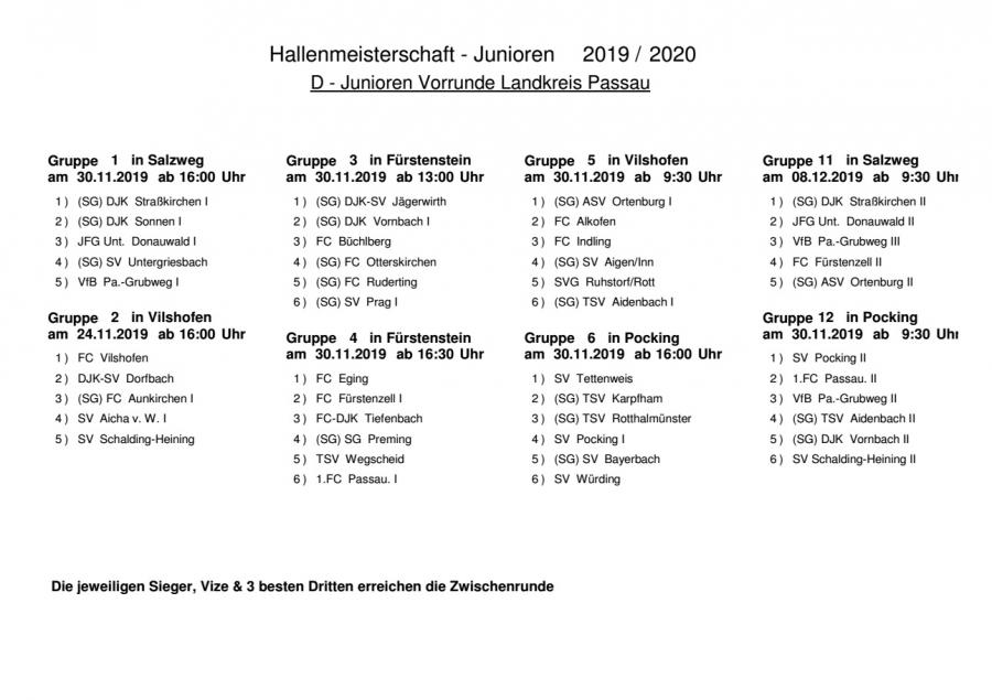 BFV Hallenmeisterschaft 2019/20 D-Junioren Blatt 1