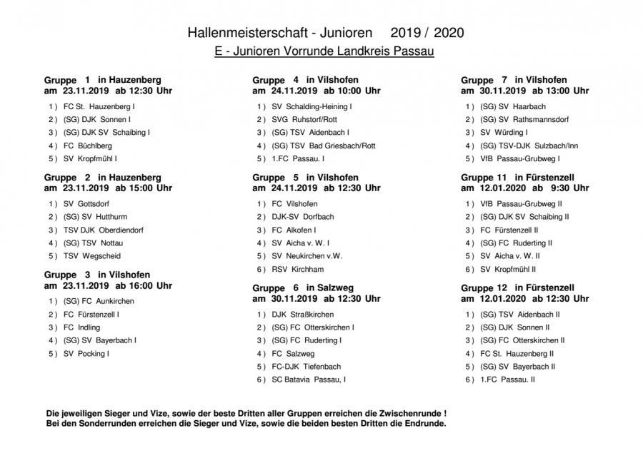 BFV Hallenmeisterschaft 2019/20 E-Junioren Blatt 1