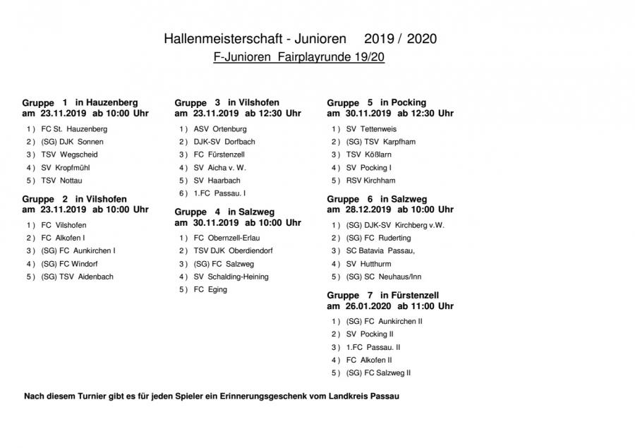 BFV Hallenmeisterschaft 2019/20 F-Junioren