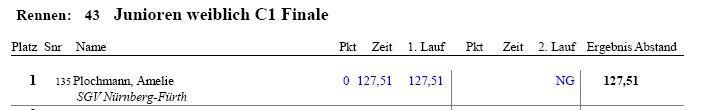 Deutsche Meisterin C1 JuniorInnen