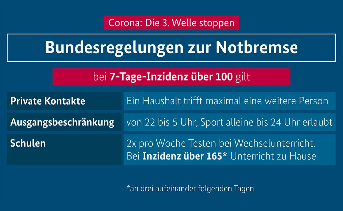 Bundesnotbremse_1