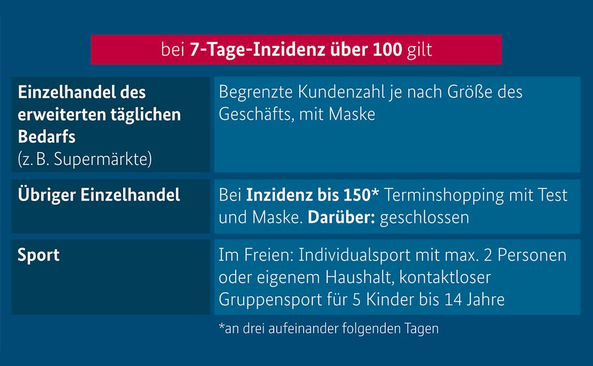 Bundesnotbremse_8
