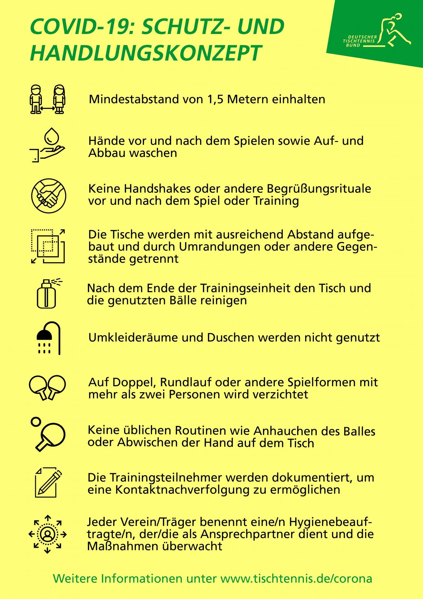 Hygiene-Guidelines
