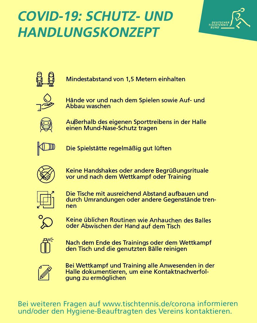 Hygienekonzept Stand 9/2020