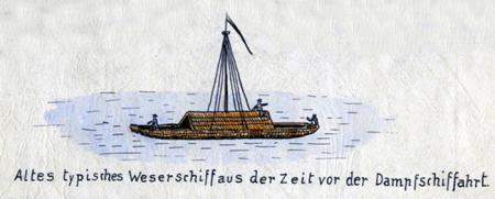 01_Weserschifffahrt_-_Entwickl.jpg