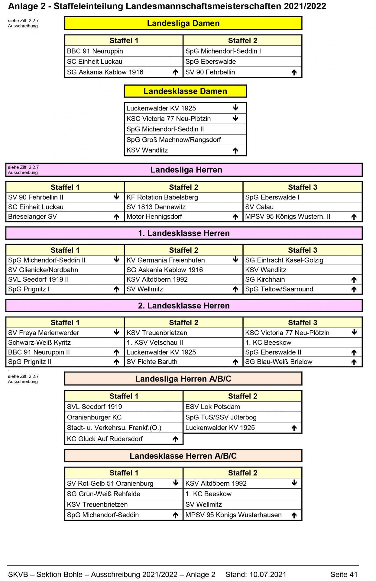 Staffeleinteilung 1. Mannschaft