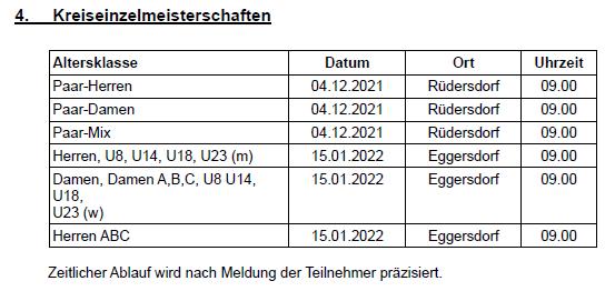 KEM 2021/22