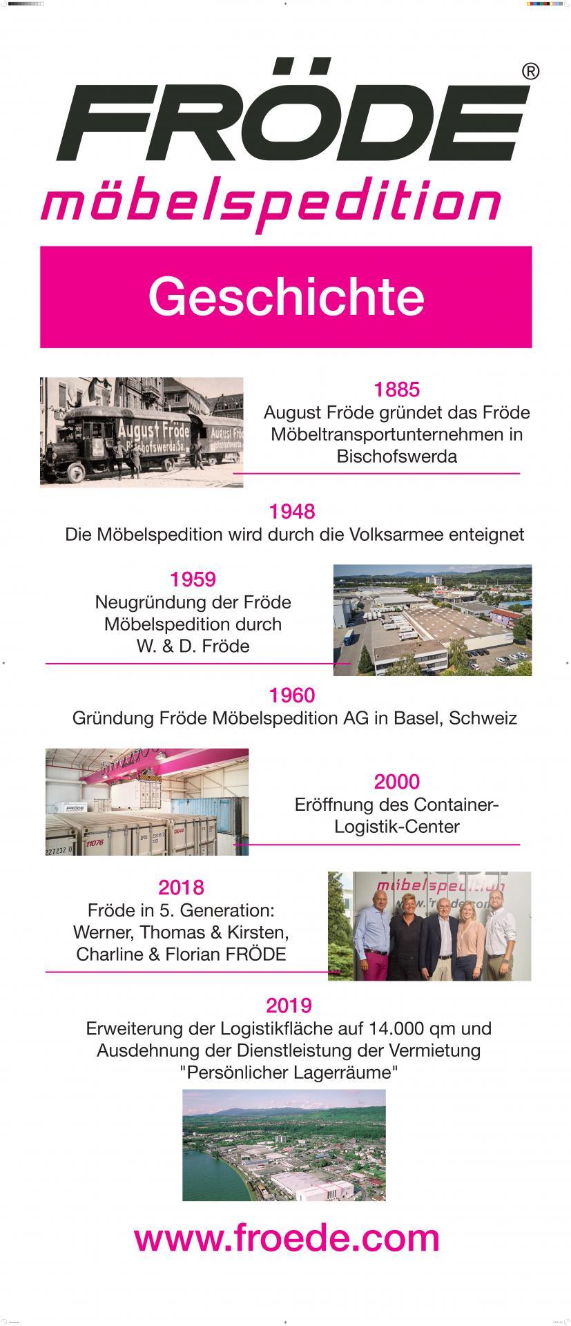 Fröde Banner Geschichte