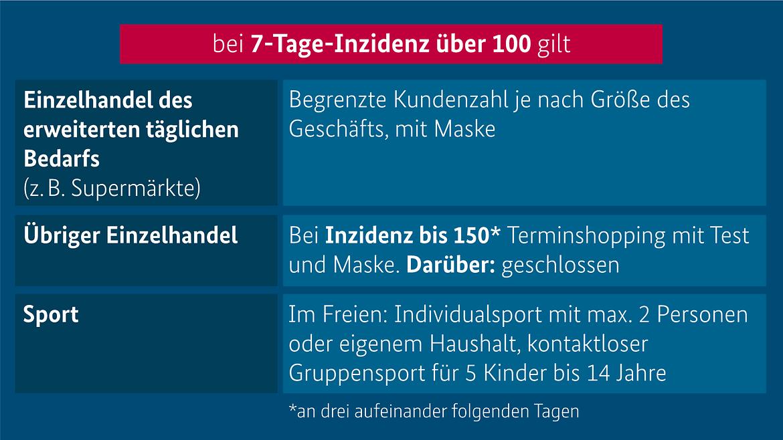 Infektionsschutzgesetz-2