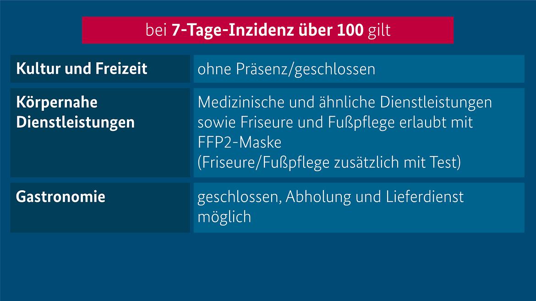 Infektionsschutzgesetz-3